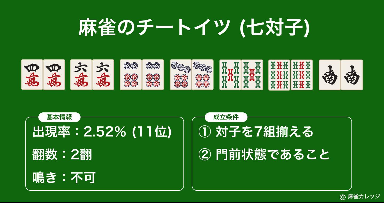 麻雀の七対子