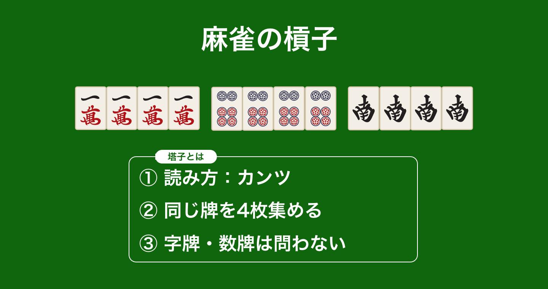 麻雀の槓子(カンツ)とは?符・槓子が絡む役・刻子や順子との違い