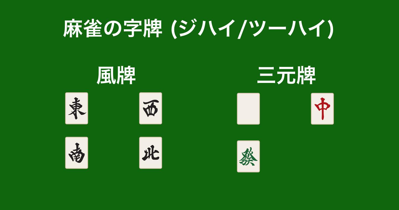 麻雀の字牌