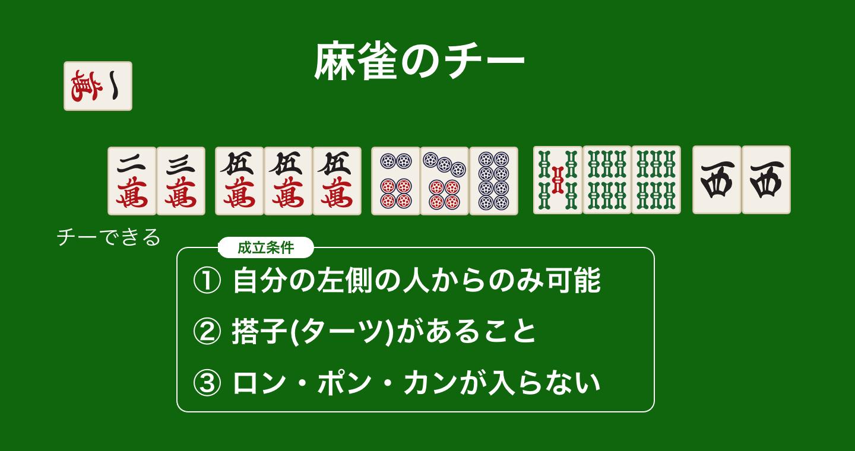 麻雀のチーとは?やり方手順・漢字・ポンやカンとの優先順位・食い替えなどの注意点