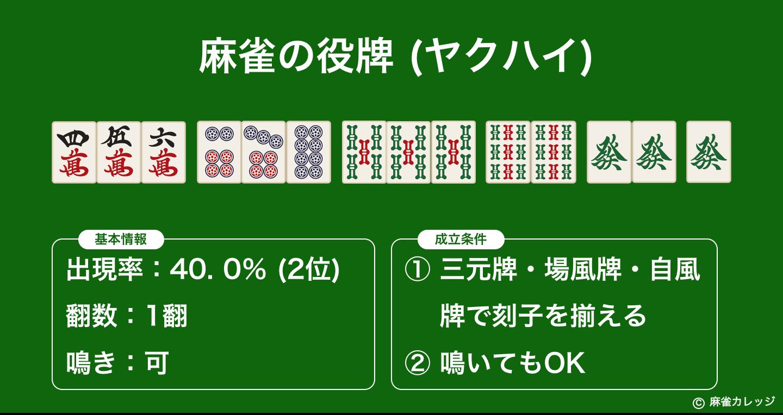 麻雀の役牌