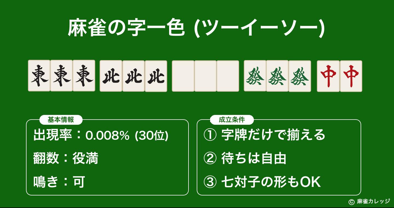 麻雀の字一色