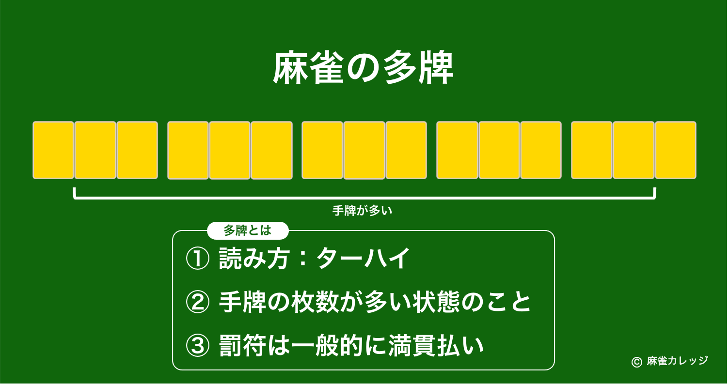麻雀の多牌(ターハイ )