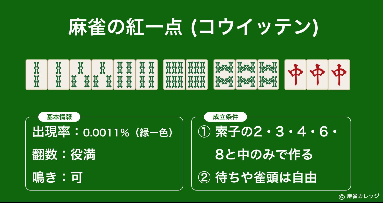 麻雀の紅一点(コウイッテン)