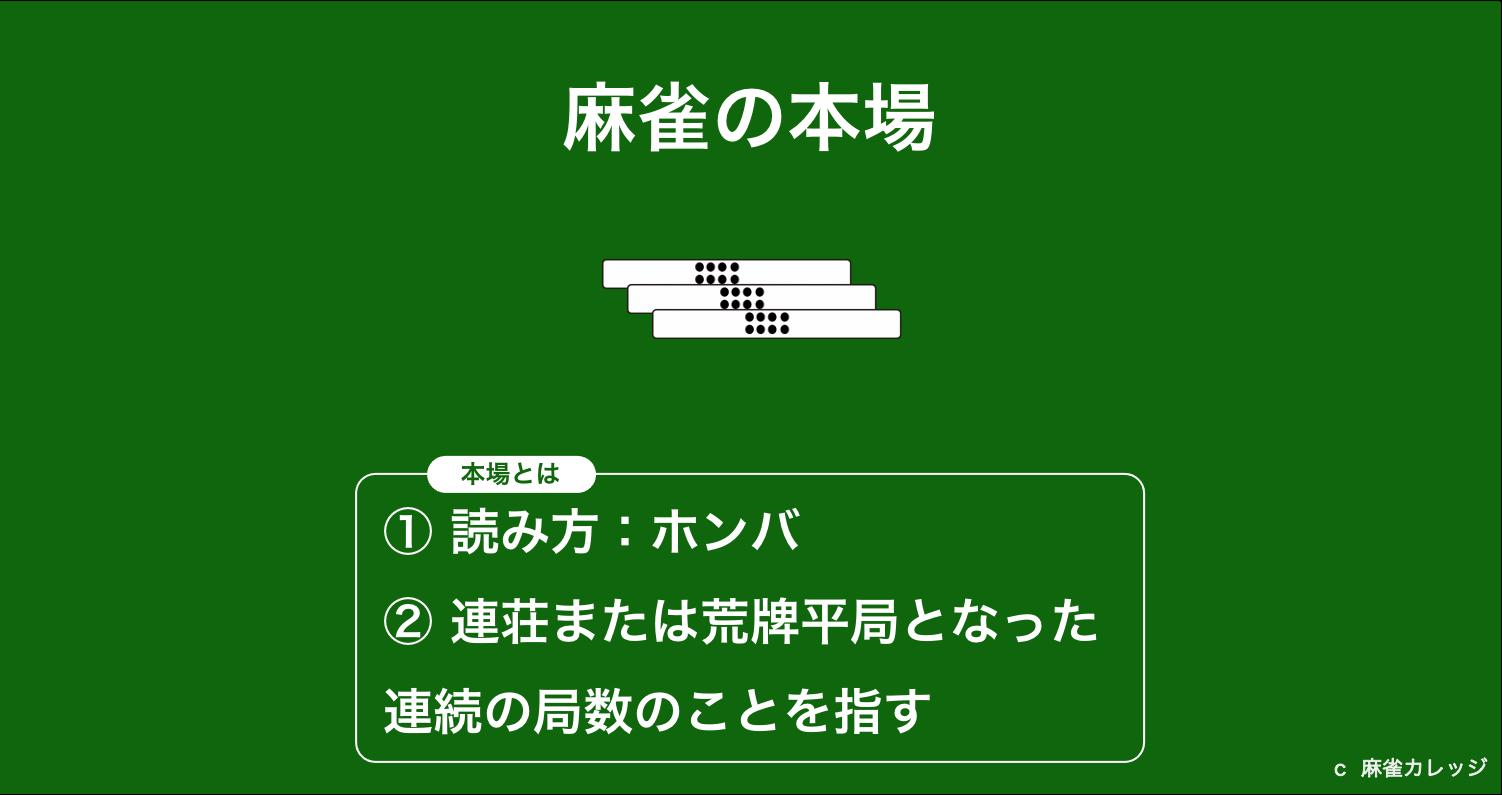 麻雀の本場(ホンバ)
