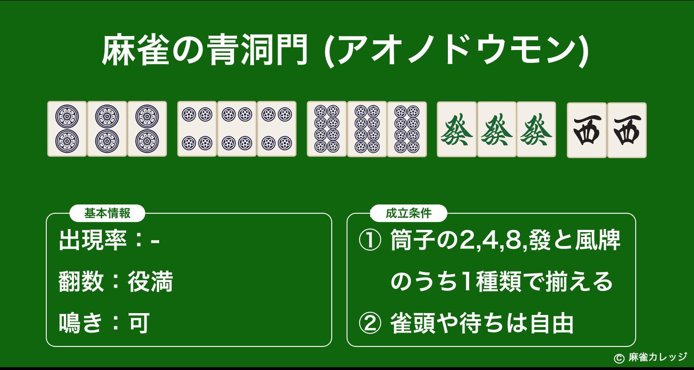 青洞門/青ノ洞門(あおのどうもん)とは?5種類の牌のみで揃える麻雀ローカル役満