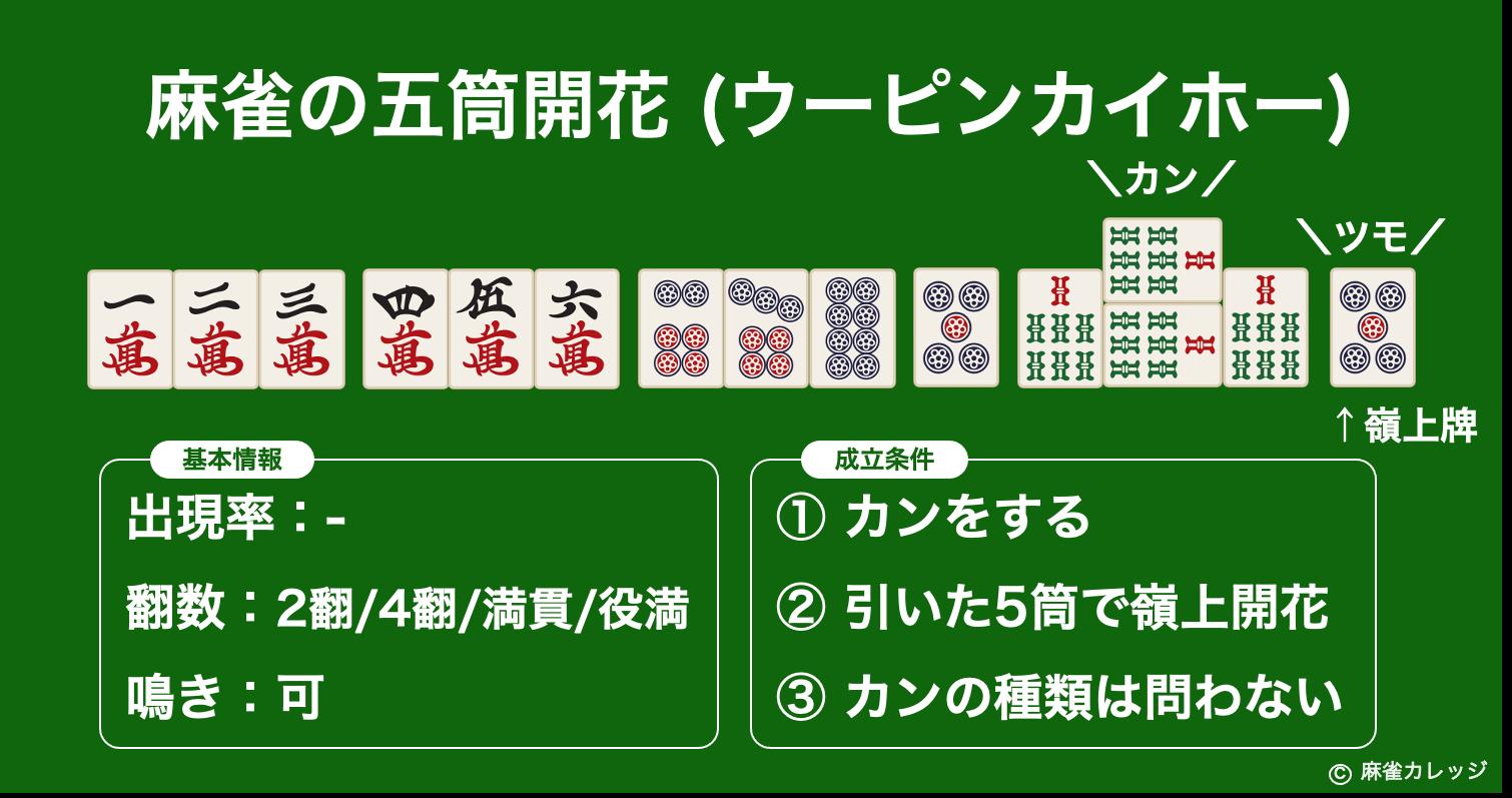 麻雀の五筒開花(ウーピンカイホー)