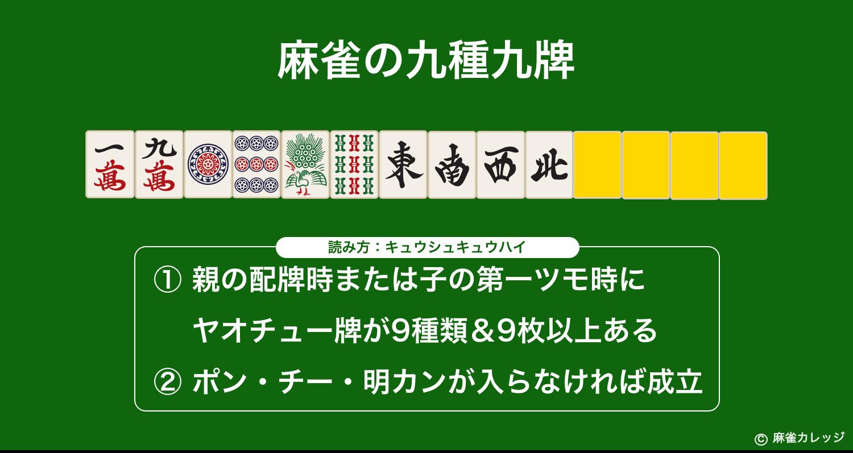 麻雀 九種九牌(キュウシュキュウハイ)