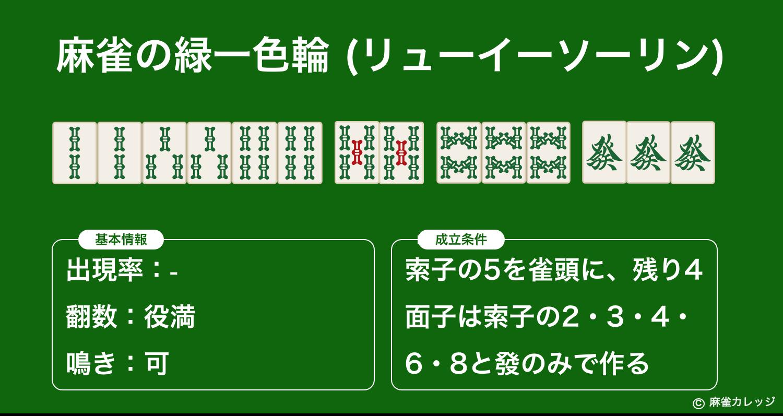 麻雀の緑一色輪(リューイーソーリン)