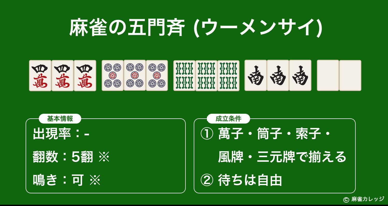 麻雀の五門斉(ウーメンサイ)