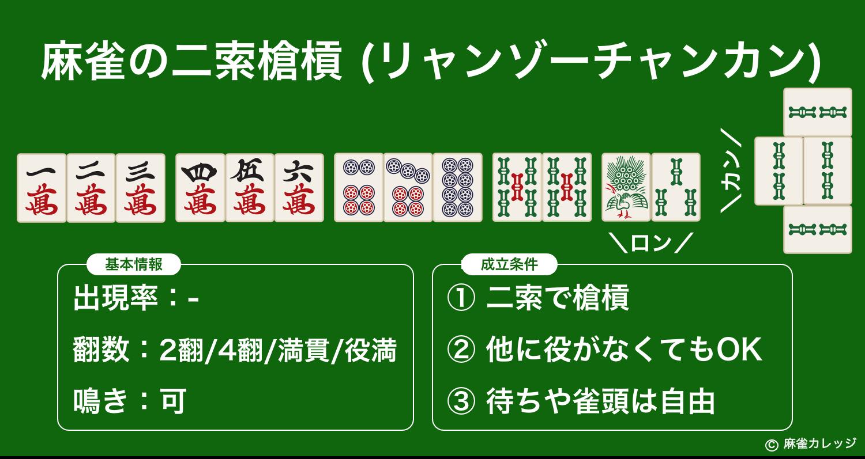 麻雀の二索槍槓(リャンゾーチャンカン)