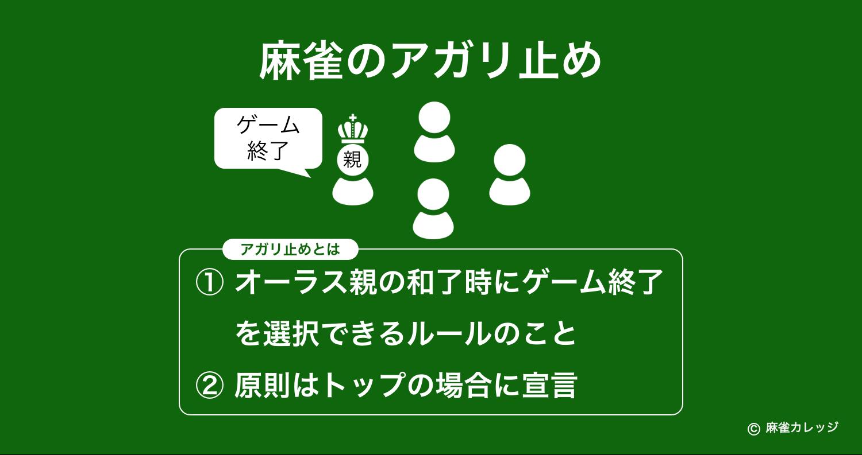 麻雀のアガリ止め(あがりやめ)