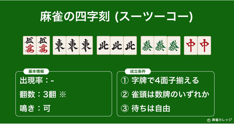 麻雀の四字刻(スーツーコー)
