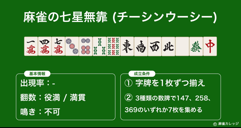 麻雀の七星無靠(チーシンウーシー)