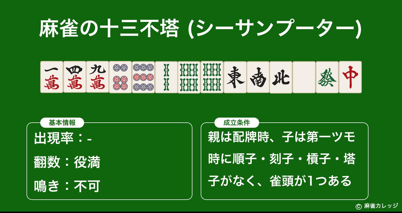 麻雀の十三不塔(シーサンプーター)