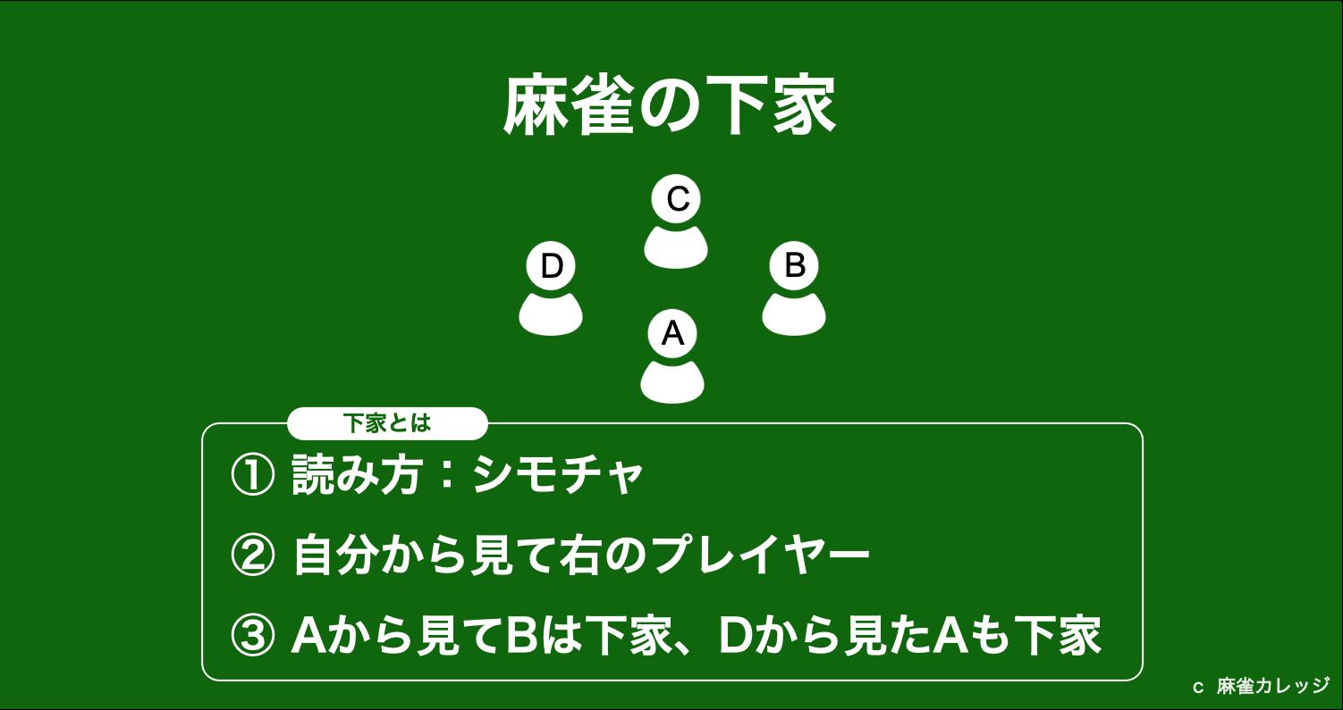 麻雀の下家(シモチャ)